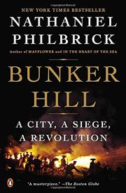 Book Cover for BUNKER HILL