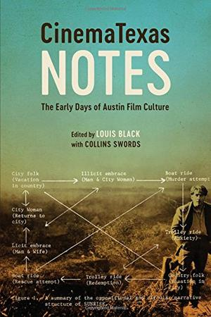 CINEMATEXAS NOTES